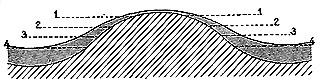 procede-bitume-01-lithophotographie